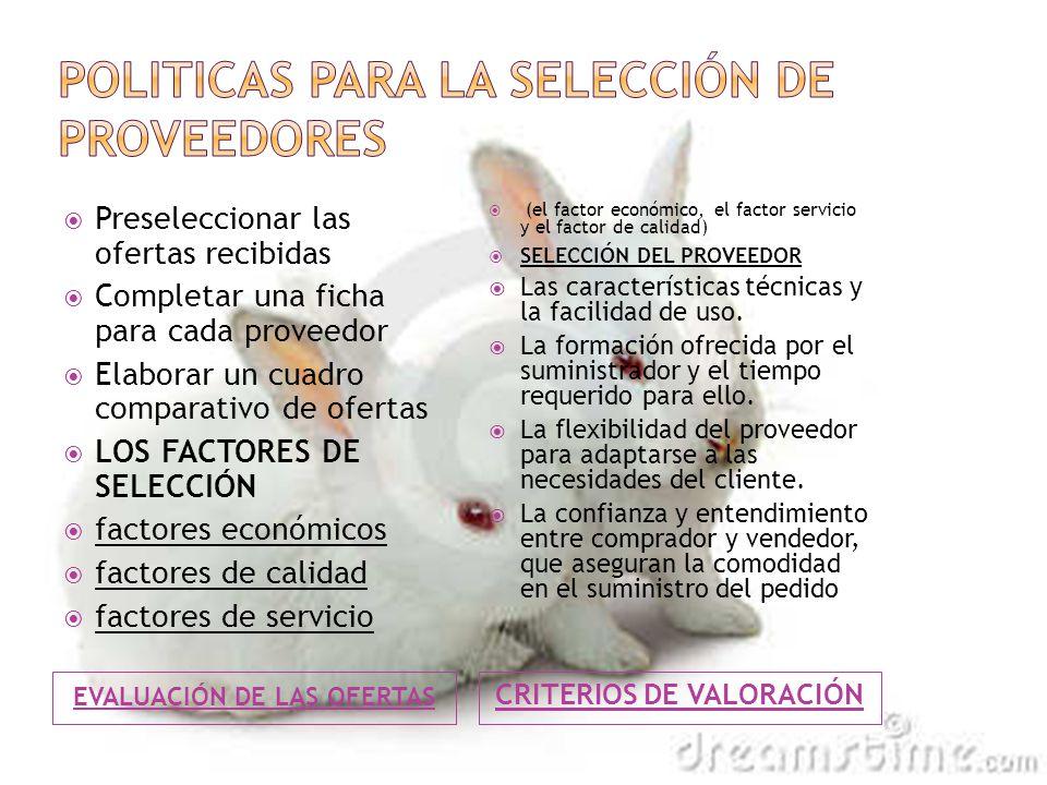POLITICAS PARA LA SELECCIÓN DE PROVEEDORES