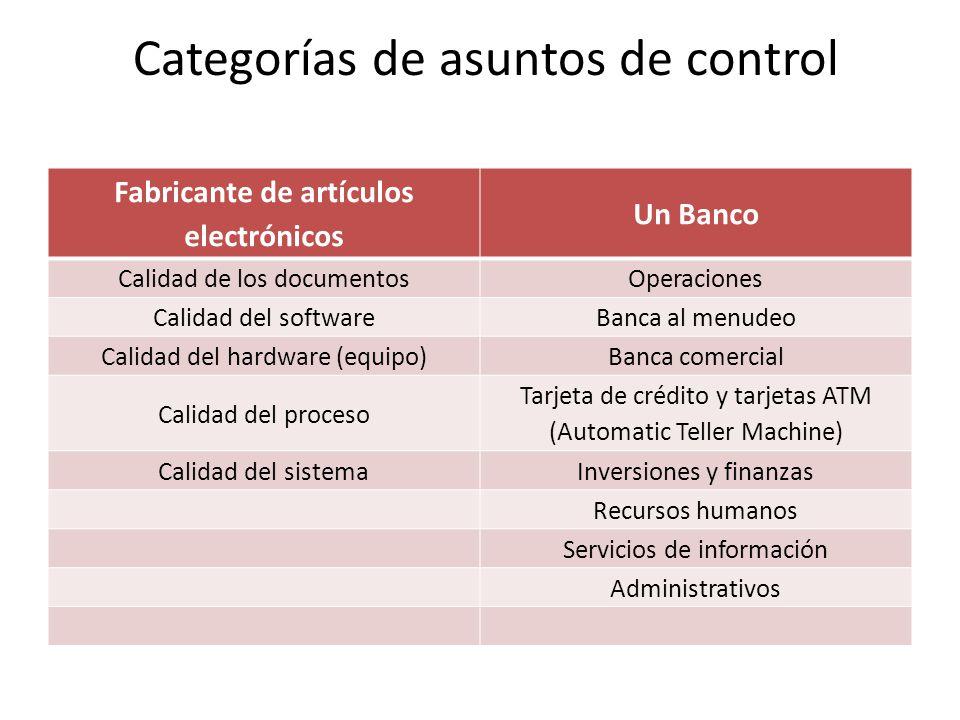 Categorías de asuntos de control