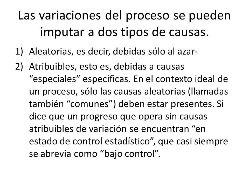 Las variaciones del proceso se pueden imputar a dos tipos de causas.