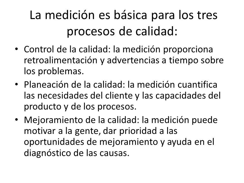La medición es básica para los tres procesos de calidad: