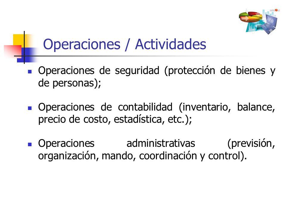 Operaciones / Actividades