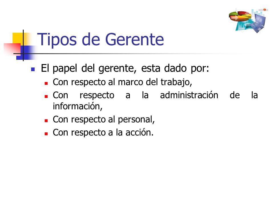 Tipos de Gerente El papel del gerente, esta dado por: