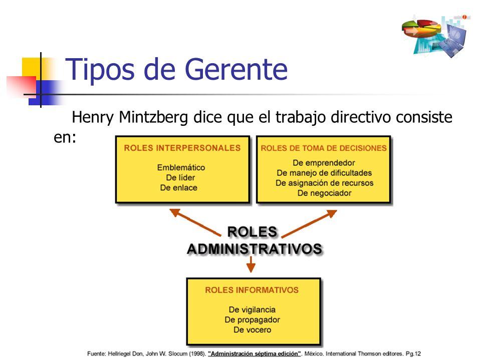 Tipos de Gerente Henry Mintzberg dice que el trabajo directivo consiste en: