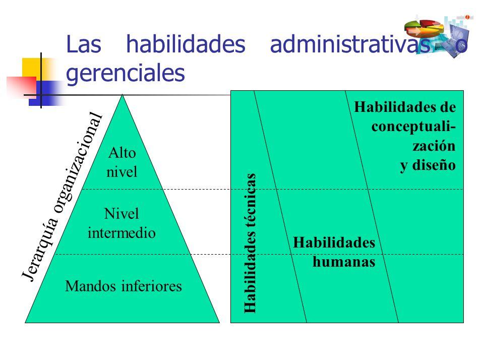 Las habilidades administrativas o gerenciales
