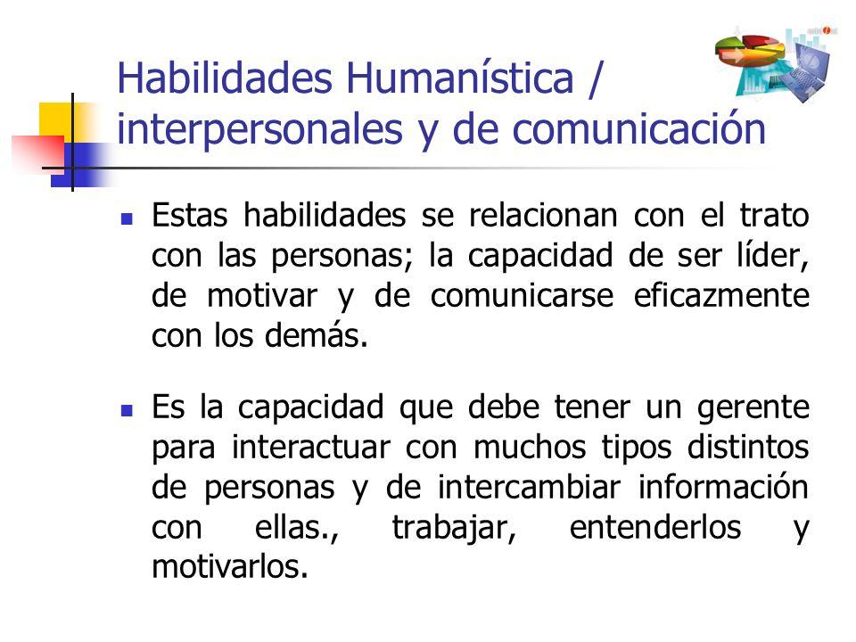 Habilidades Humanística / interpersonales y de comunicación