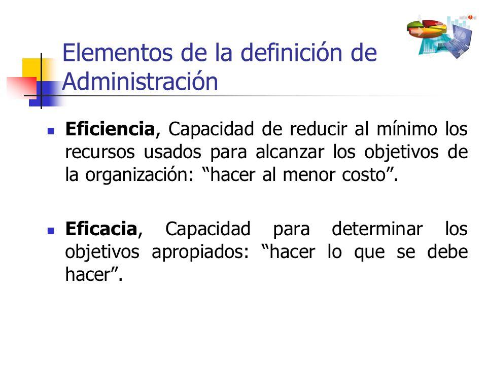 Elementos de la definición de Administración