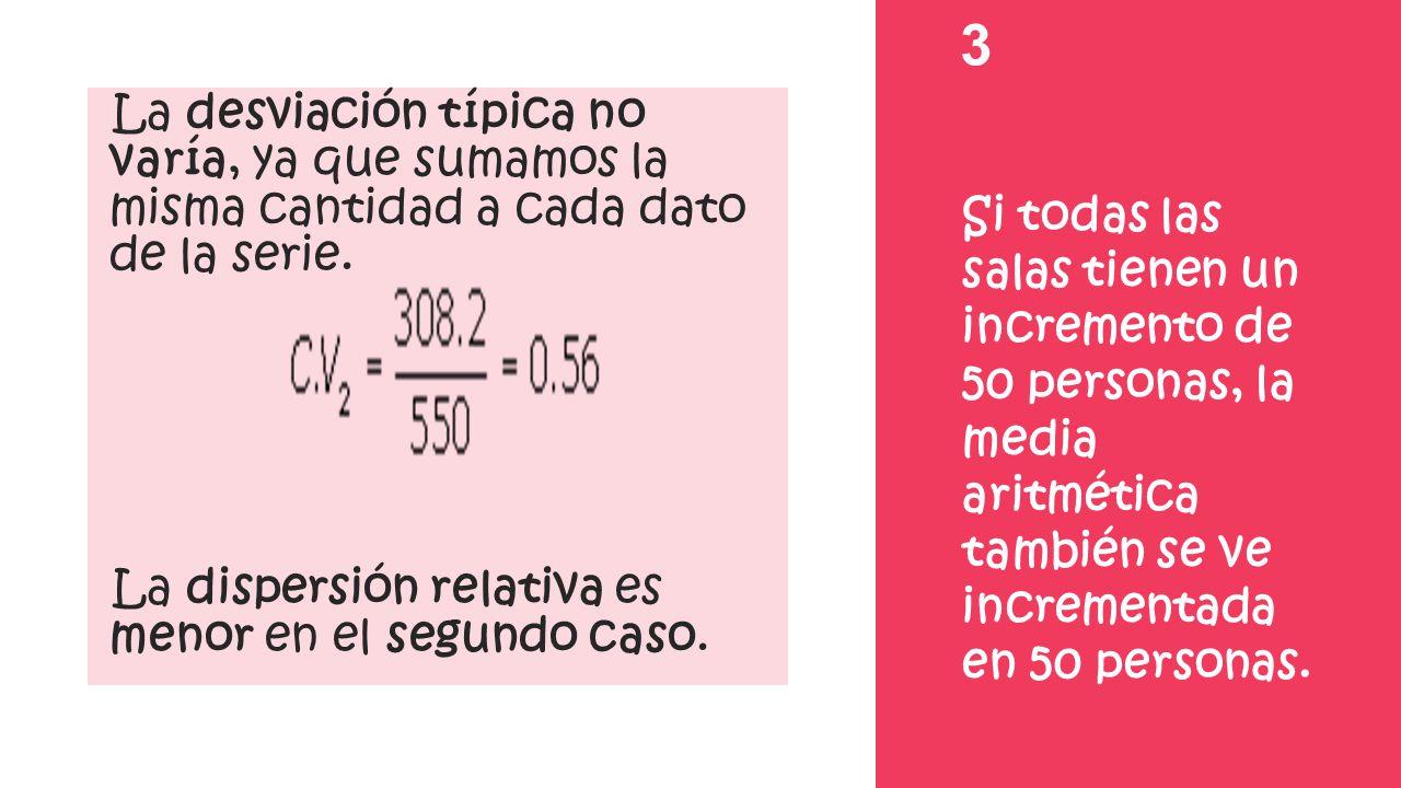 3 La desviación típica no varía, ya que sumamos la misma cantidad a cada dato de la serie. La dispersión relativa es menor en el segundo caso.