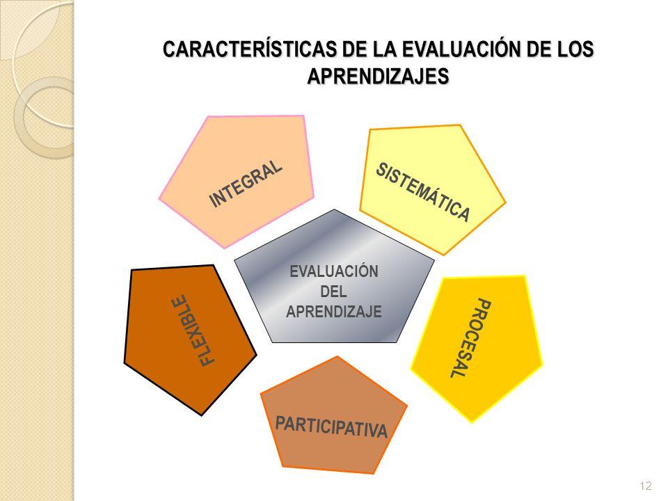 CARACTERÍSTICAS DE LA EVALUACIÓN DE LOS APRENDIZAJES