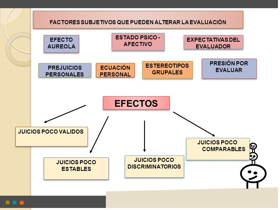 EFECTOS FACTORES SUBJETIVOS QUE PUEDEN ALTERAR LA EVALUACIÓN