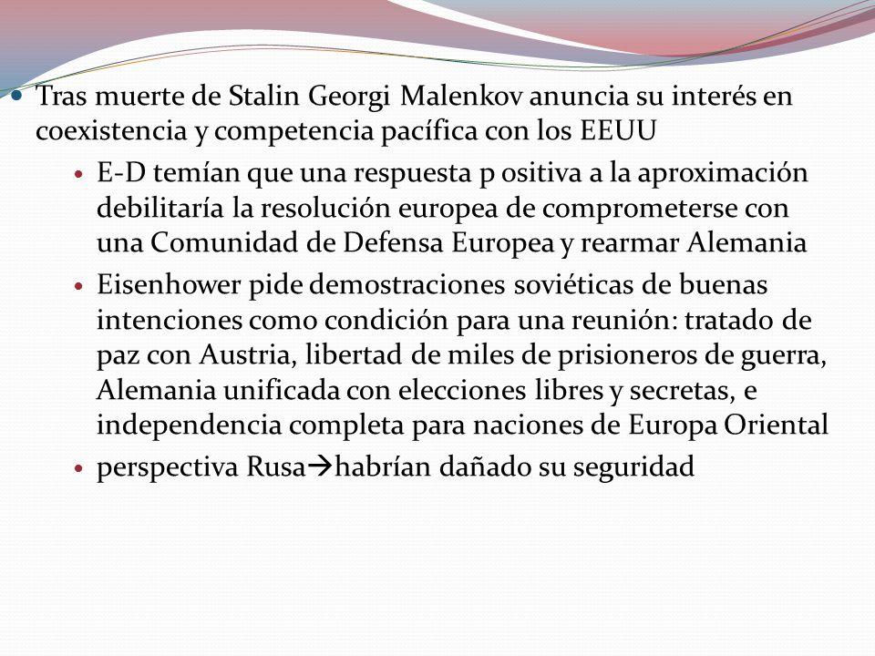 Tras muerte de Stalin Georgi Malenkov anuncia su interés en coexistencia y competencia pacífica con los EEUU