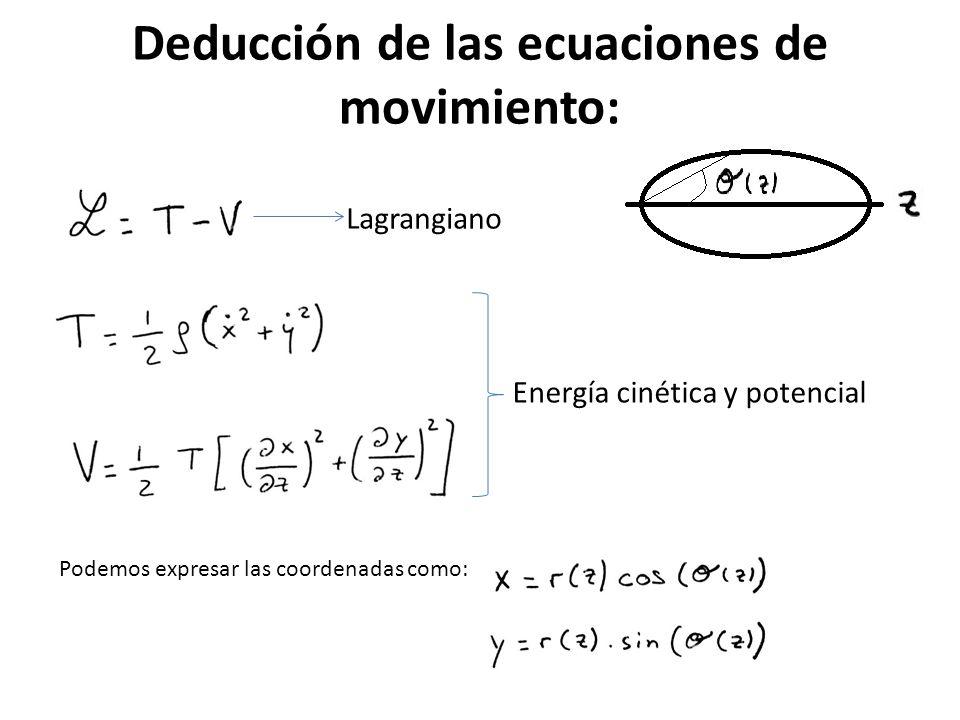 Deducción de las ecuaciones de movimiento: