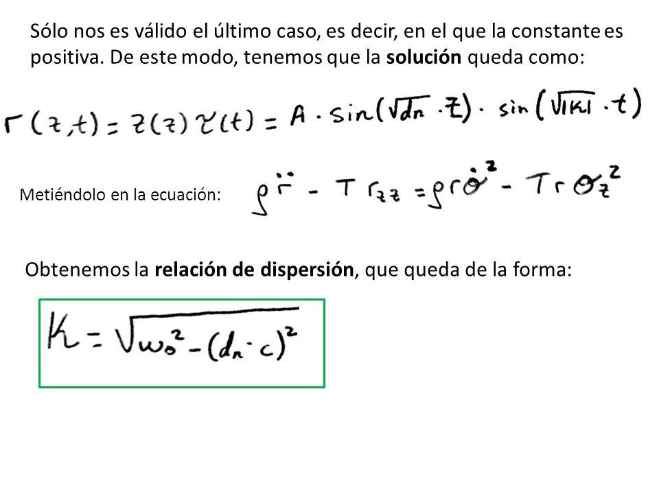 Obtenemos la relación de dispersión, que queda de la forma: