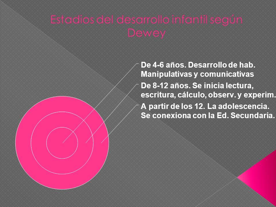 Estadios del desarrollo infantil según Dewey