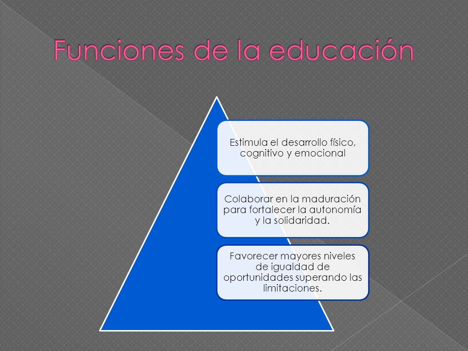 Funciones de la educación