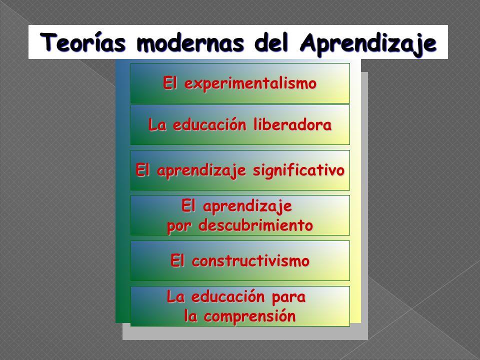 Teorías modernas del Aprendizaje