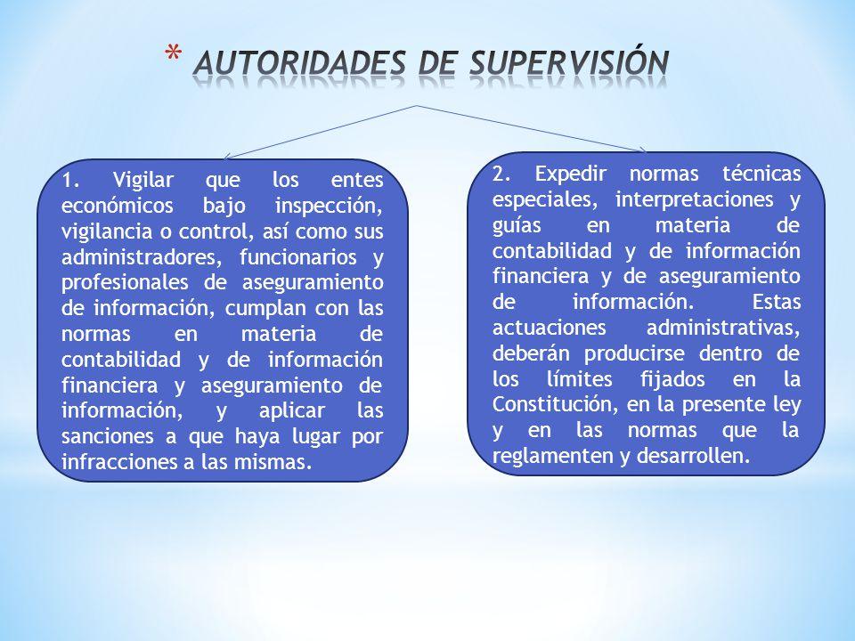 AUTORIDADES DE SUPERVISIÓN