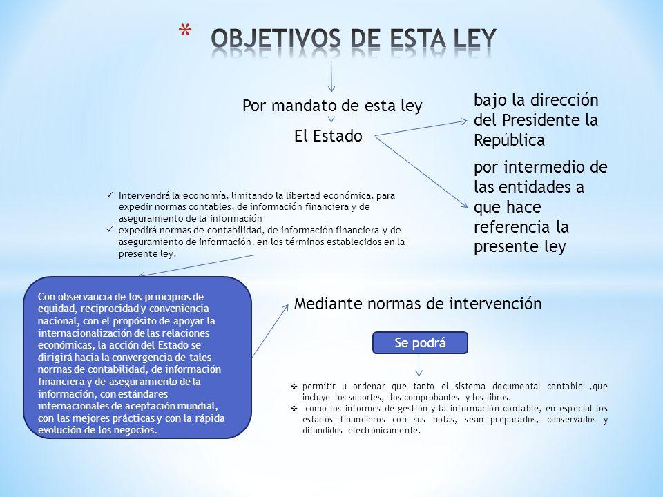 OBJETIVOS DE ESTA LEY bajo la dirección del Presidente la República