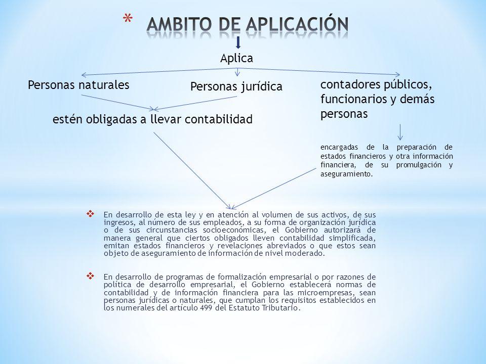 AMBITO DE APLICACIÓN Aplica Personas naturales