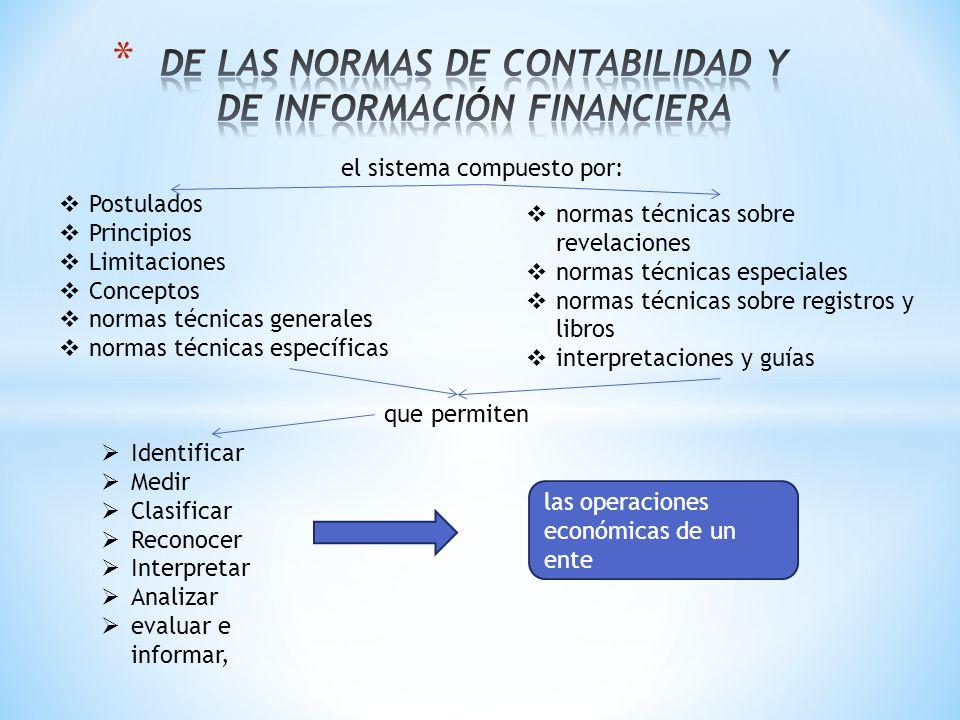 DE LAS NORMAS DE CONTABILIDAD Y DE INFORMACIÓN FINANCIERA