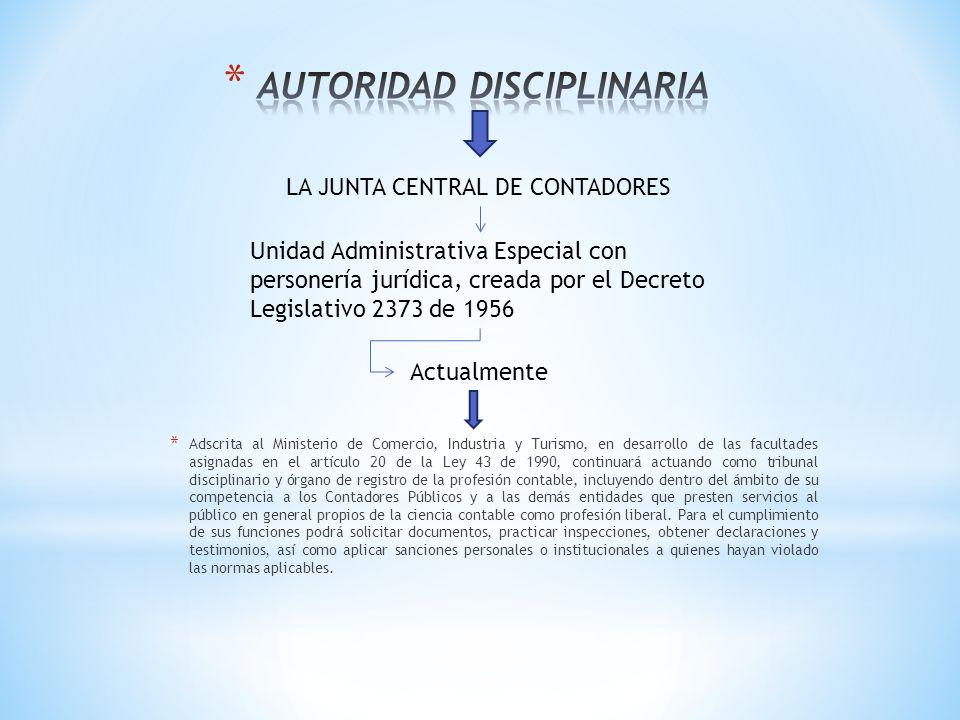 AUTORIDAD DISCIPLINARIA
