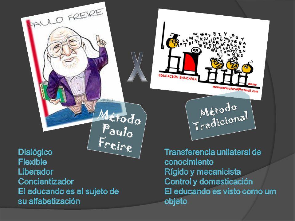 X Método Paulo Freire Método Tradicional Dialógico Flexible Liberador