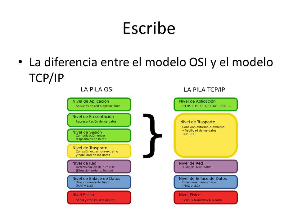 Escribe La diferencia entre el modelo OSI y el modelo TCP/IP