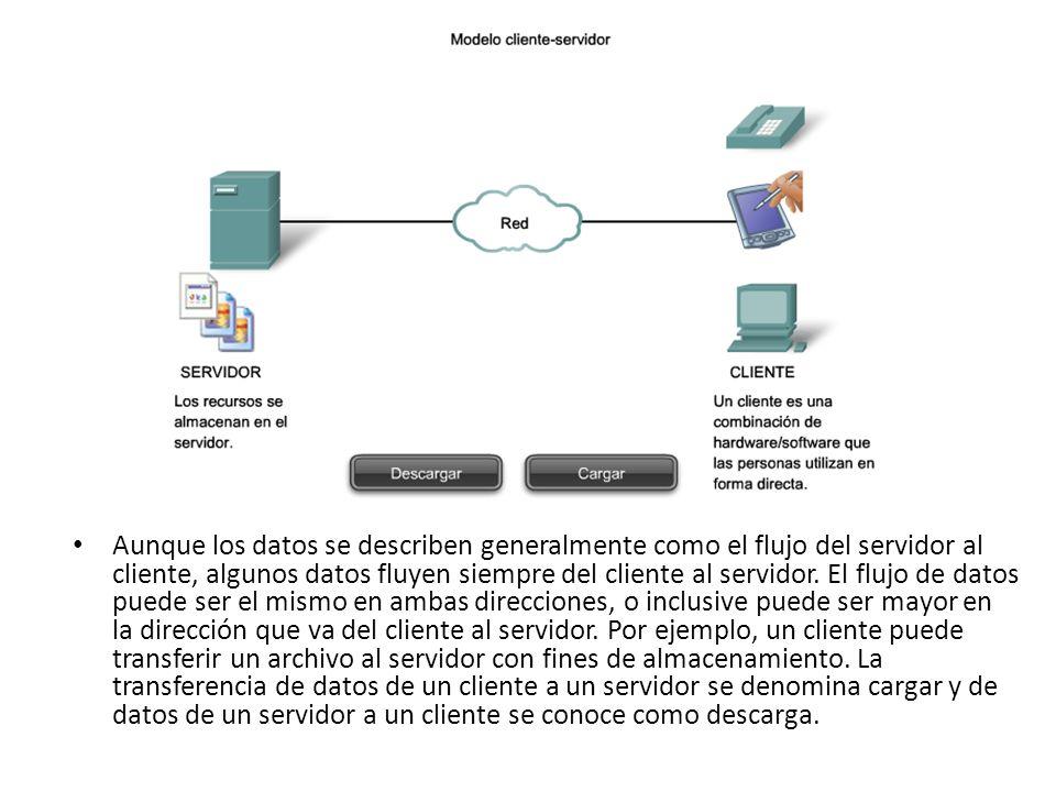 Aunque los datos se describen generalmente como el flujo del servidor al cliente, algunos datos fluyen siempre del cliente al servidor.