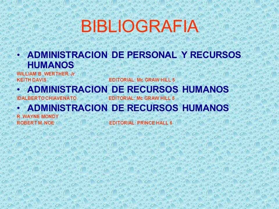 BIBLIOGRAFIA ADMINISTRACION DE PERSONAL Y RECURSOS HUMANOS