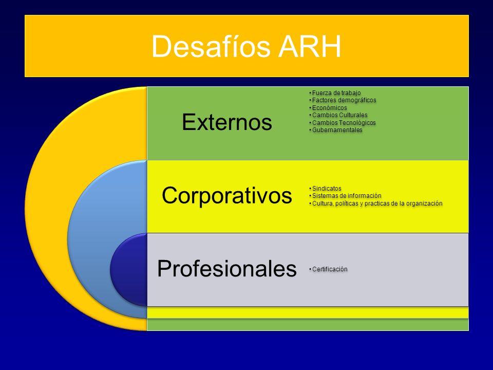 Desafíos ARH Externos Corporativos Profesionales Fuerza de trabajo