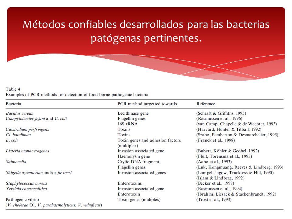 Métodos confiables desarrollados para las bacterias patógenas pertinentes.
