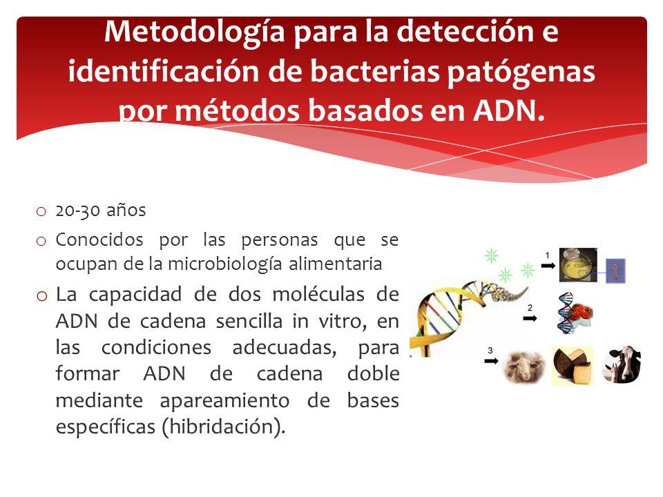 Metodología para la detección e identificación de bacterias patógenas por métodos basados en ADN.