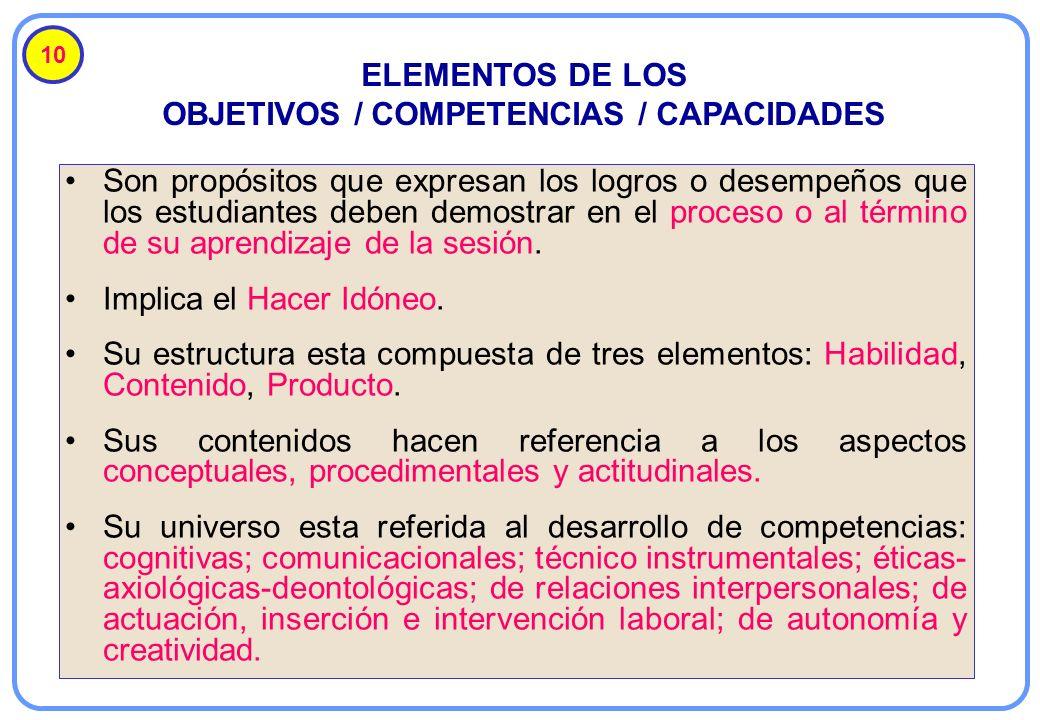 OBJETIVOS / COMPETENCIAS / CAPACIDADES