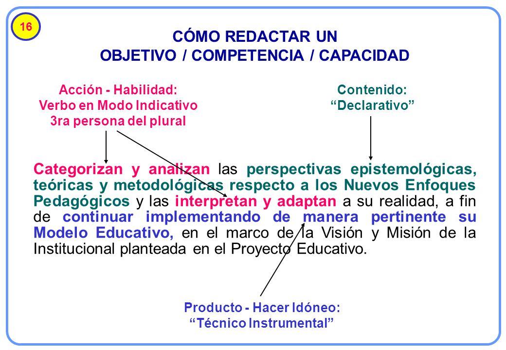 OBJETIVO / COMPETENCIA / CAPACIDAD