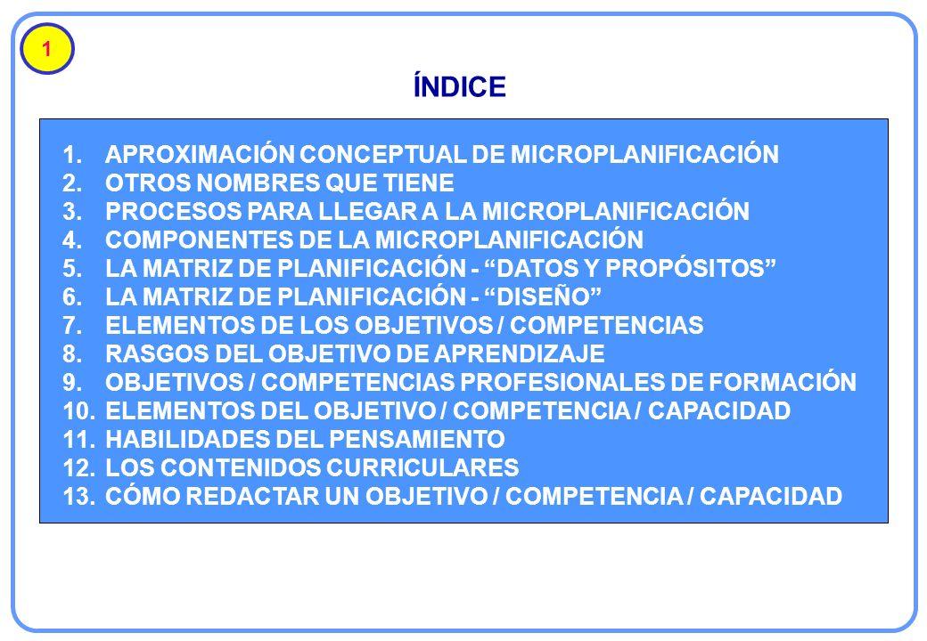ÍNDICE APROXIMACIÓN CONCEPTUAL DE MICROPLANIFICACIÓN