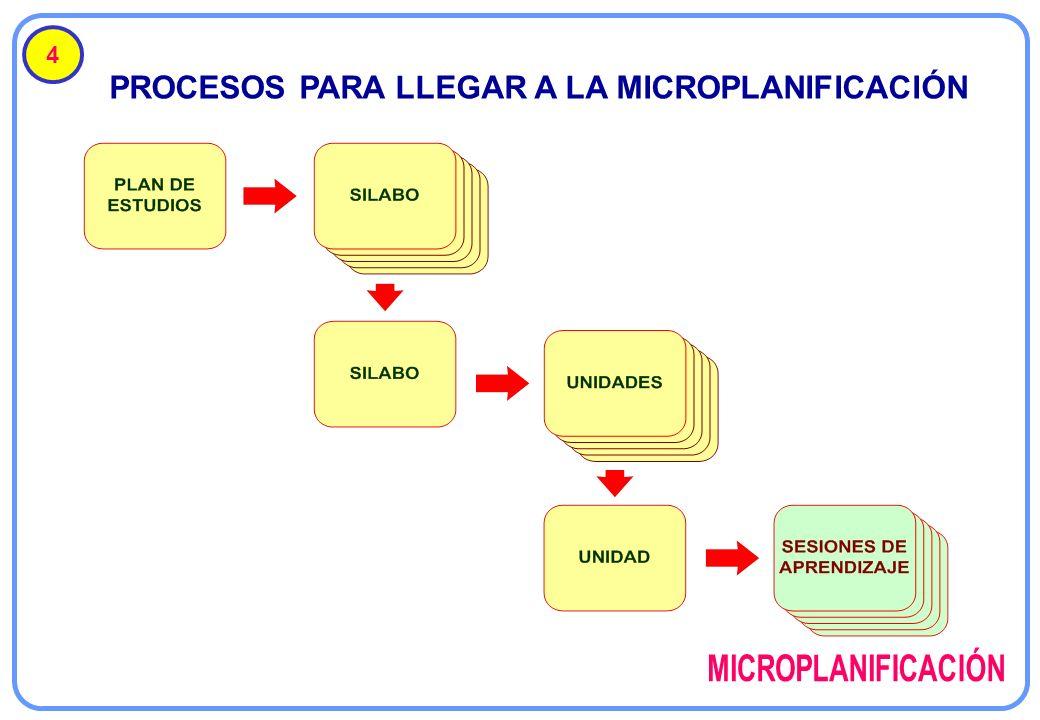 PROCESOS PARA LLEGAR A LA MICROPLANIFICACIÓN