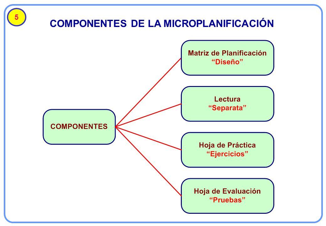 COMPONENTES DE LA MICROPLANIFICACIÓN
