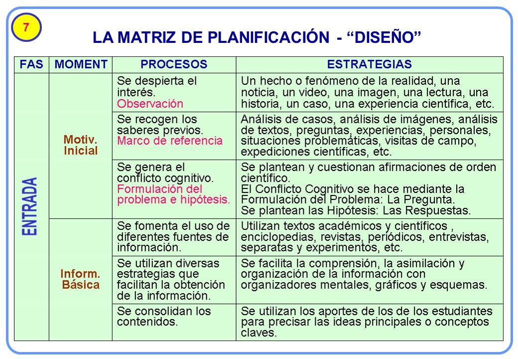 LA MATRIZ DE PLANIFICACIÓN - DISEÑO