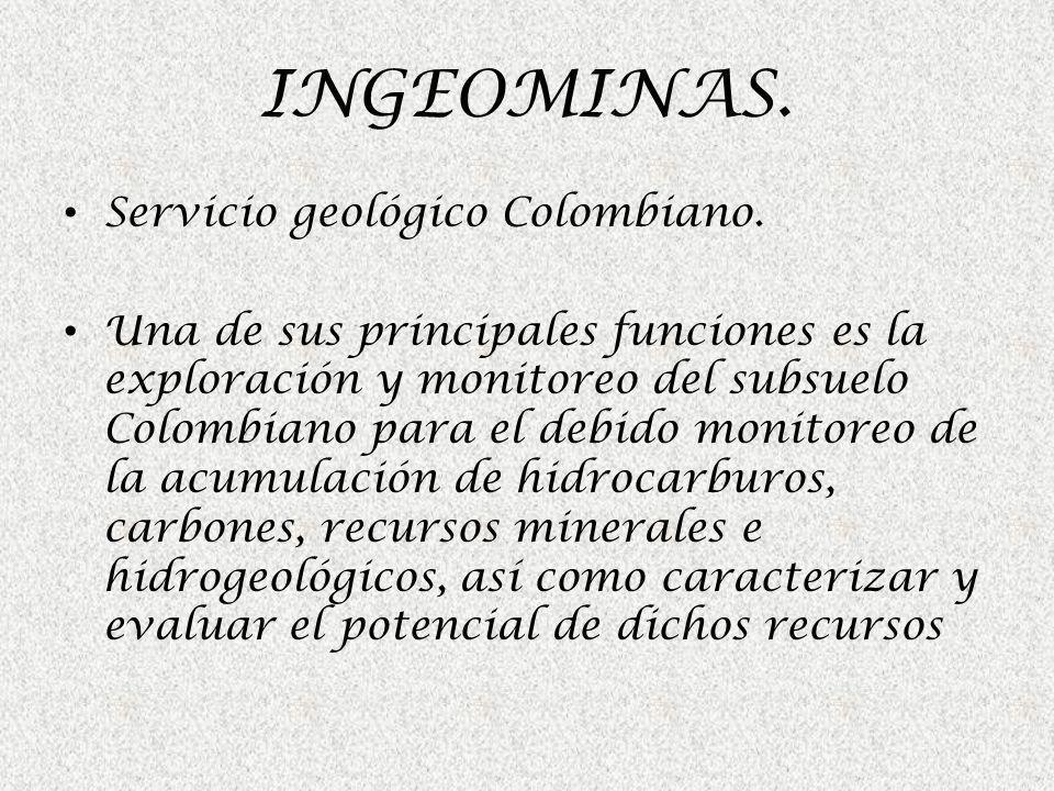INGEOMINAS. Servicio geológico Colombiano.