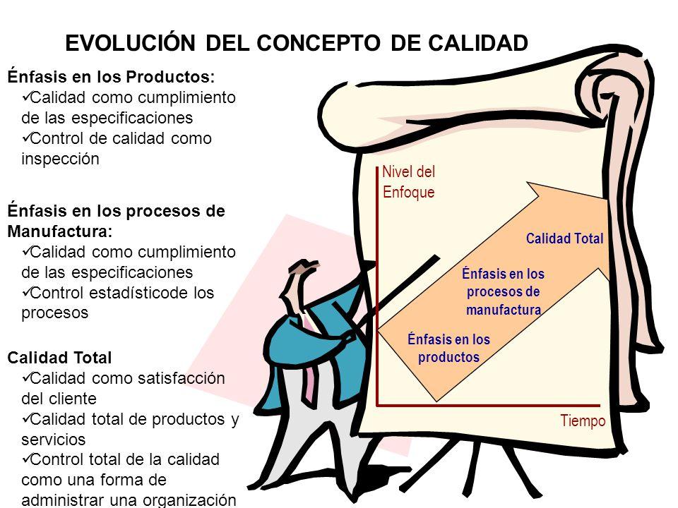 Énfasis en los productos Énfasis en los procesos de manufactura
