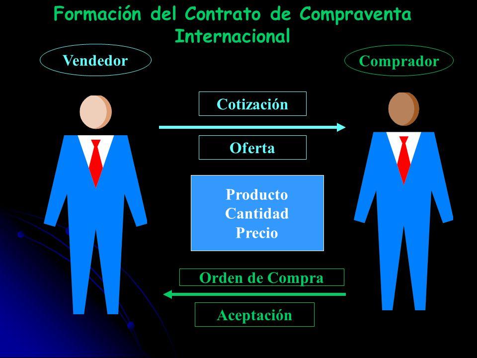 Formación del Contrato de Compraventa Internacional