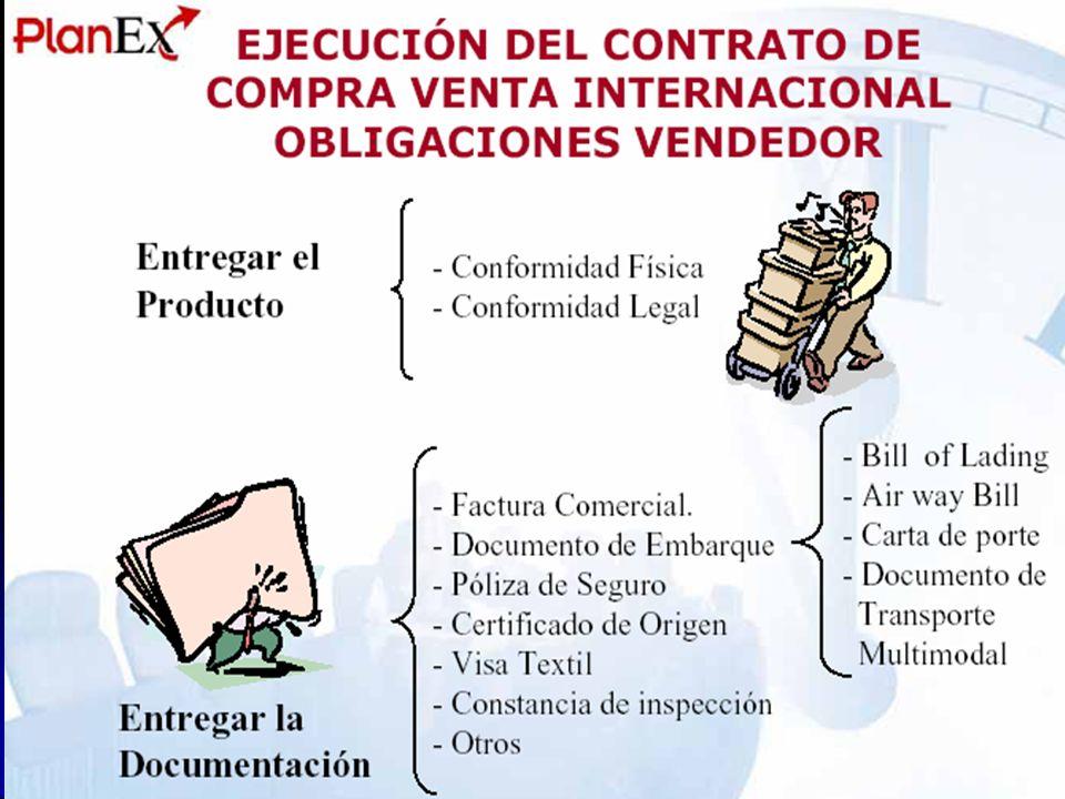 Red Contractual en Comercio Internacional