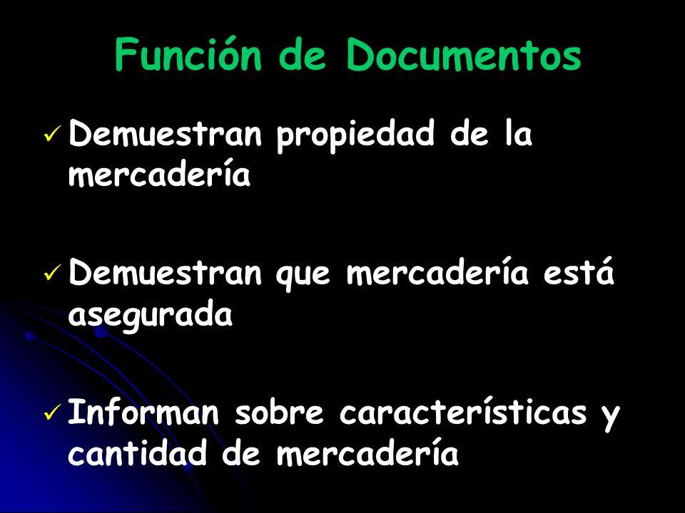 Función de Documentos Demuestran propiedad de la mercadería