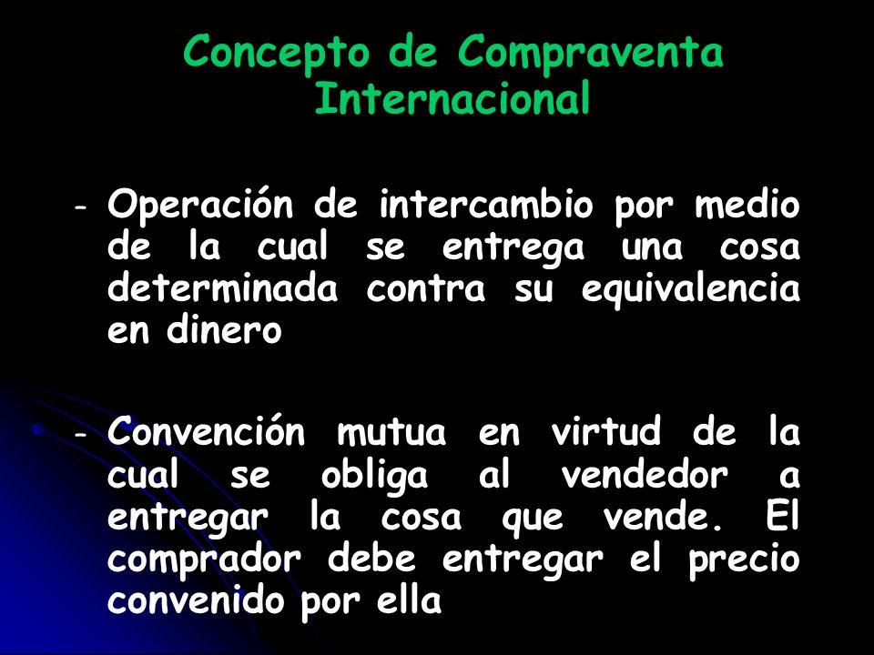 Concepto de Compraventa Internacional