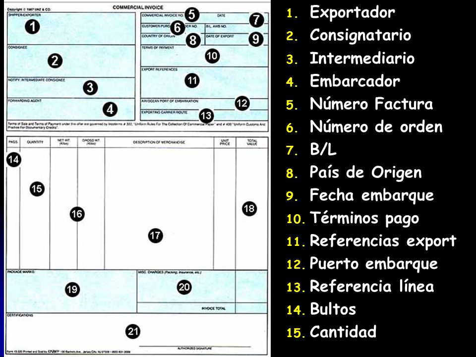 Exportador Consignatario. Intermediario. Embarcador. Número Factura. Número de orden. B/L. País de Origen.