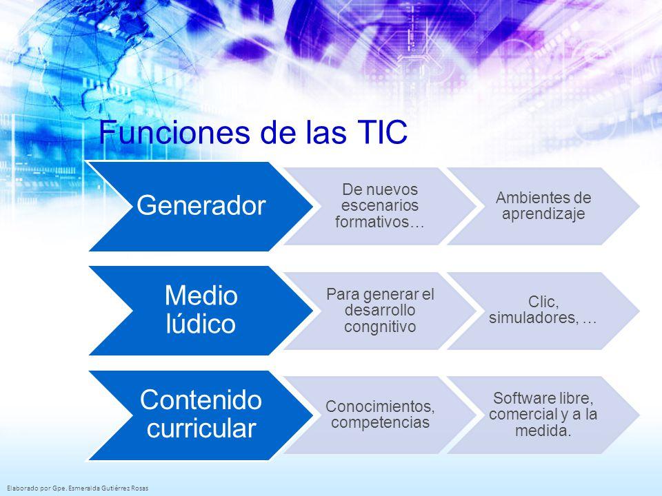 Funciones de las TIC Generador De nuevos escenarios formativos…