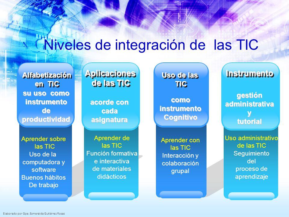 Niveles de integración de las TIC