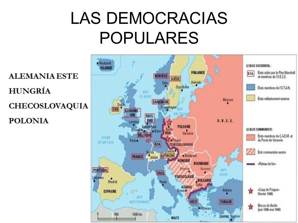 LAS DEMOCRACIAS POPULARES
