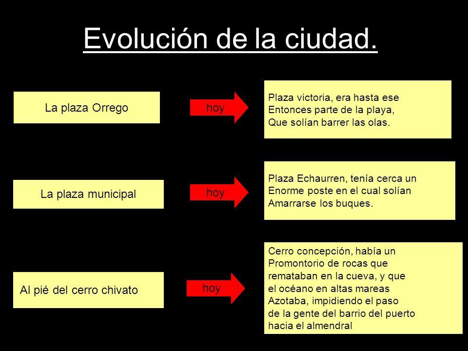 Evolución de la ciudad. La plaza Orrego hoy hoy La plaza municipal