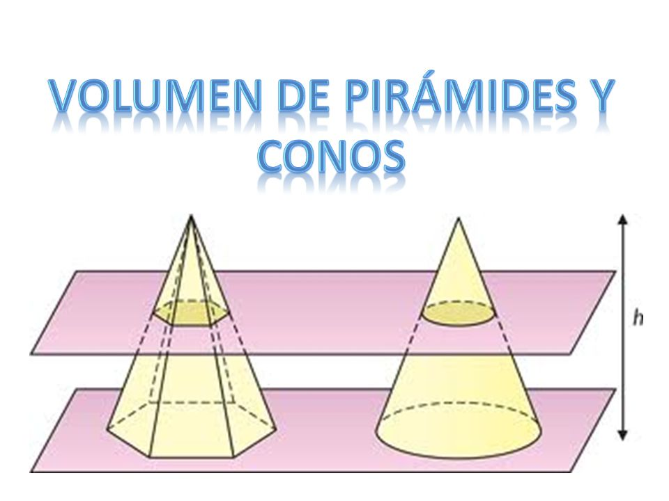 Volumen de pirámides y conos