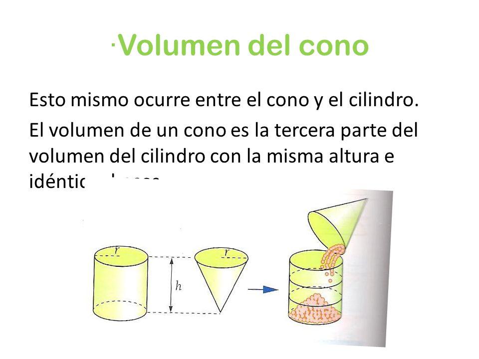 ·Volumen del cono